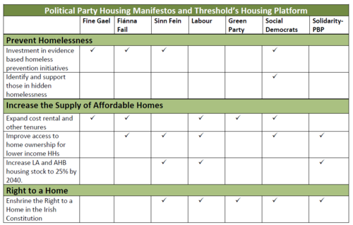 GE Manifesto Housing Alignement with Threshold 2 of 4.PNG