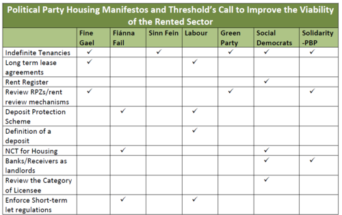 GE Manifesto Housing Alignement with Threshold 1 of 4.PNG